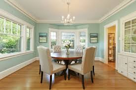 synergy staging home staging portland oregon