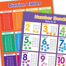 Division Table Chart Printables Division Table 1 10 Chart Eleaseit Thousands Of
