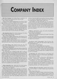 company index