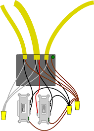 electrical how are equipment grounding conductors counted for