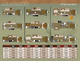 fleetwood mallard travel trailer floor plans u2013 meze blog