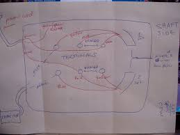 gramme machine wikipedia example of a single winding around the