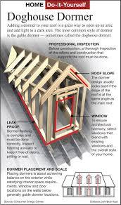 doghouse dormer 1 dormer roof pinterest cape cod exterior