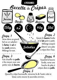 recette de cuisine a imprimer recette illustrée de pâte à crêpes à imprimer chandeleur crêpes