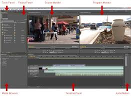 tutorial of adobe premiere cs6 student multimedia design center learning premiere pro