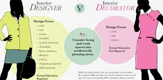 how to be an interior designer what is the difference between an interior designer and interior