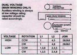 westinghouse electric motor the hobby machinist forums
