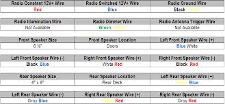 1997 chrysler sebring coupe car stereo wiring diagram