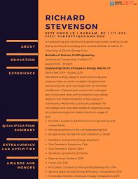 modern resume example resume peppapp