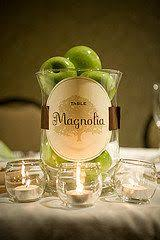 Apple Centerpiece Ideas by Rosh Hashanah Centerpiece Seems Easy To Put Together Table