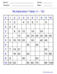 multiplication worksheets for 3rd grade more 3rd grade