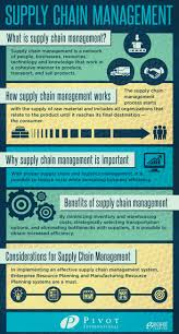 top 10 logistics and supply chain facts of 2014 supply chain