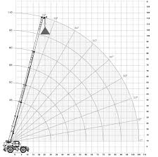 Wire 100 Ft Free Wiring Diagrams Pictures Crane Load Charts Brochures And Specifications Cranehunter Com