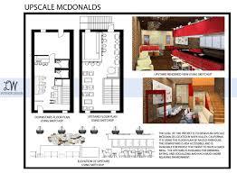 interior interior design portfolio bathrooms remodeling
