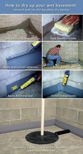 Basement Waterproofing Methods by The Most Effective Basement Wall Waterproofing Method Is Exterior