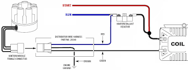accel ignition wiring diagram crane ignition wiring diagram