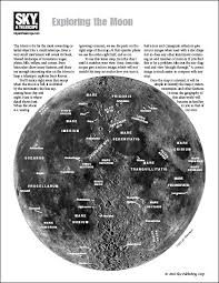 Backyard Astronomers Guide Tips For Getting Started In Astronomy For Beginning Astronomers