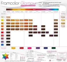 pantone color code color codes resistor wiring diagram components
