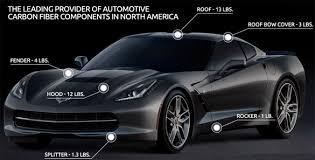 corvette manufacturer manufacturer archives corvette sales lifestyle