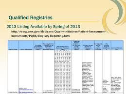 pqrs registries msma new pqrs regulations