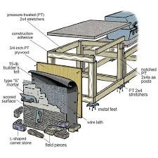 Outdoor Kitchen Island Plans How To Build Outdoor Kitchen Island New Best 25 Diy Outdoor