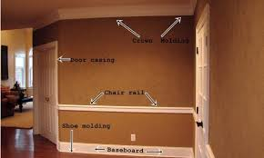 using moldings to finish a room