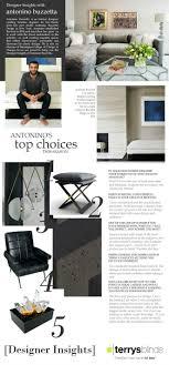 antonino buzzetta designer insights with antonino buzzetta terrys fabrics