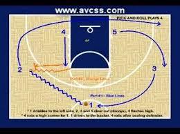 basketball plays and roll 4 youth basketball