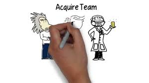 drawn out project human resource management knowledge area pmbok drawn out project human resource management knowledge area pmbok 5 no voiceover