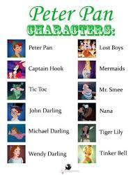 25 peter pan characters ideas disneybounding