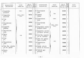 tabella conversione candele 8 carburatore vnb1 vespa club lele novara