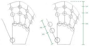 how to draw hands part 1 u2013 construction rapidfireart