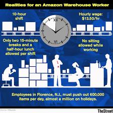 amazon warehouse black friday amazon amzn warehouse employees reveal grueling work conditions
