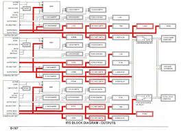 irsblockdiagram jpg