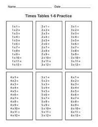 fill in multiplication worksheets rd quick multiplication