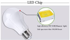 china alibaba gu10 dimmable z wave 5000 lumen led bulb light buy