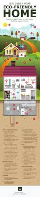 dream green homes 23 tips that make building an eco friendly home much easier