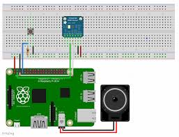 Rpi Map What Color Is It Hackster Io
