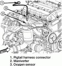 2007 jeep comp wiring diagram jeep liberty tail light wiring