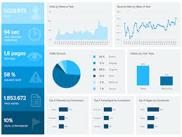 website traffic report template explore the best marketing dashboard exles templates