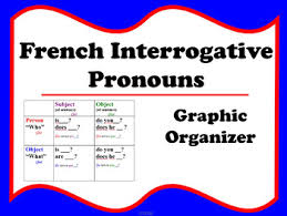 interrogative pronouns graphic organizer french by frenchandhistory