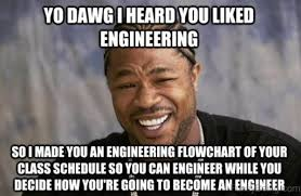 Electrical Engineering Meme - 100 amazing engineering memes