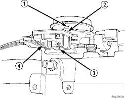 map sensor jeep my 98 jeep wont start and theres a constant clicking noise the