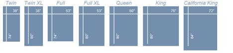 King Size Bed Dimensions In Feet Alaskan King Bed Specs Syracuse Dark Walnut Eastern King Size Bed