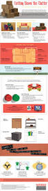 340 best home improvement infographics images on pinterest