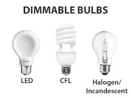 how to tell what kind of light bulb learn about all the different types of light bulbs available and