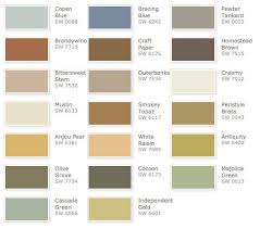 11 best wall colors for beige baseboards images on pinterest