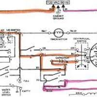 wiring diagrams washing machines macspares wholesale spare on