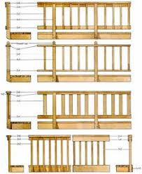 How To Build A Deck Handrail Compared To A Vertical Deck Railing A Horizontal Deck Railing