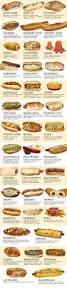 10 best dog buffet images on pinterest dog bar dog